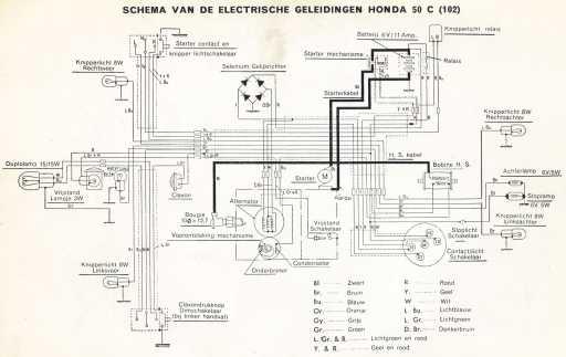 Honda C102 (Dutch) Wiring Schematic