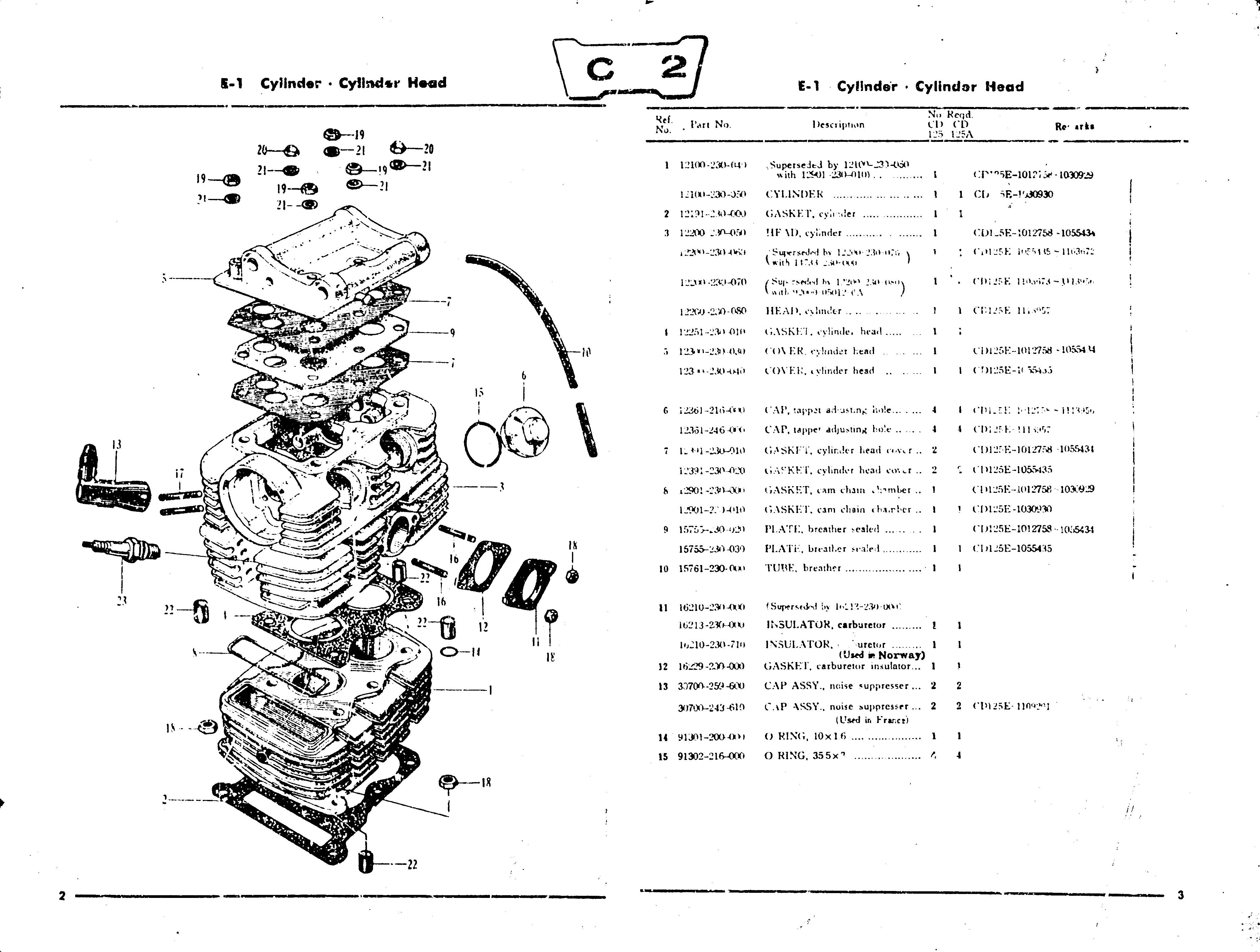 Parts list for Honda CD125A (1967)