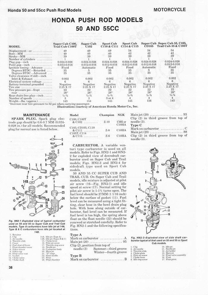 Service manual for Honda C100