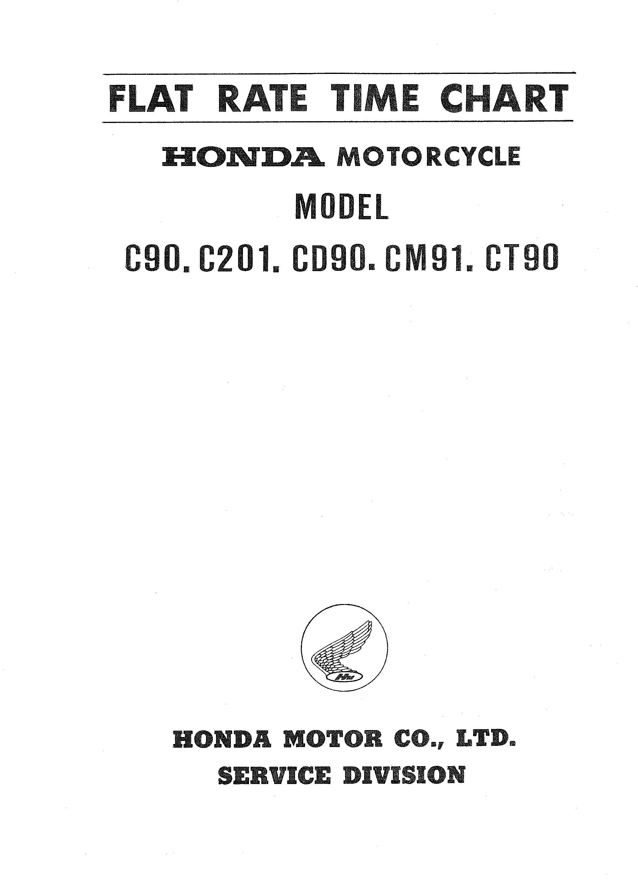 Parts list for Honda C201 (1967)